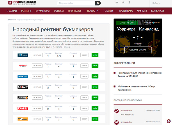 Букмекерская контора зенит внести деньги отзывы