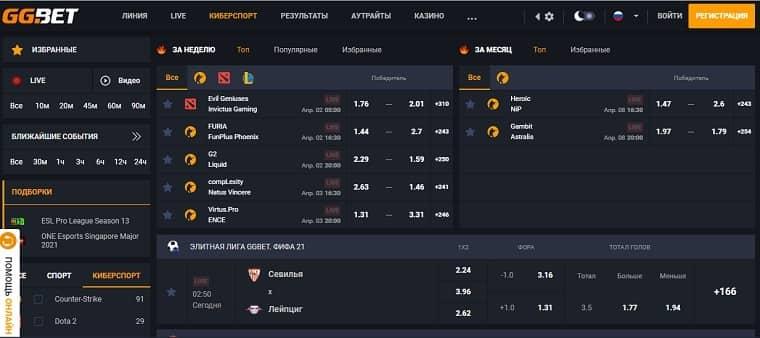 прогноз и ставка на киберспортивные турниры ggbet