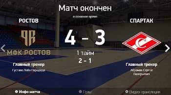 МФК Ростов - МФК Спартак Москва 4-3 игра за 3-е место (24.04.2021)