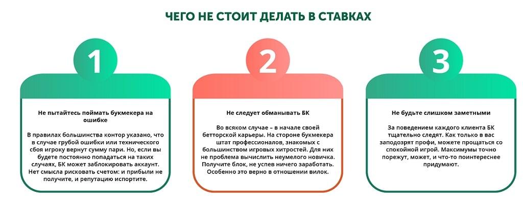Правила игры на ставках в букмекерских сайтах